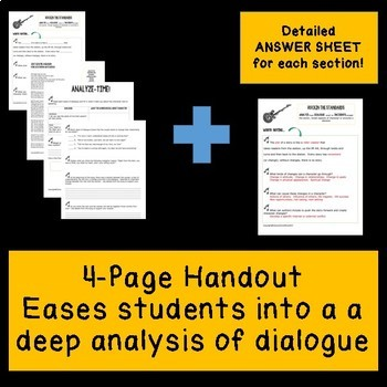 Standards Based Mini-Lesson: Analyzing impact of dialogue