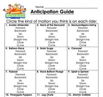 Standards-Based Nickelodeon Universe Field Trip Mega Pack