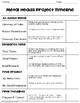 Standards Based PBL {Metal & Matter}