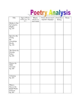Standards-Based Poetry Unit--Bundled