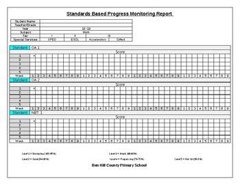 Standards Based Progress Monitoring Report