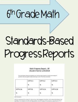 Standards Based Progress Reports (6th Grade Math CCSS)
