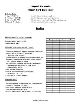 Standards Based Reading Rubric:  1st Six Weeks, 1st Grade