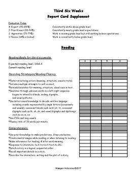 Standards Based Reading Rubric:  3rd Six Weeks, 1st Grade