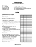 Standards Based Reading Rubric:  4th Six Weeks, 1st Grade