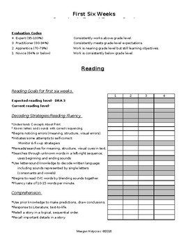 Standards Based Reading Rubrics:  1st Grade, All Year
