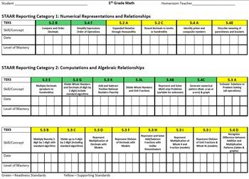 Standards Based Record Keeping Gr 5 Math TEKS