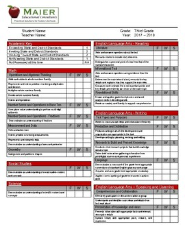 Standards Based Report Card - 3rd Grade