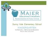 Standards Based Report Card - Kindergarten Math Performance Rubric