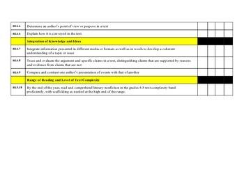 Standards Based Report Card: Reading Grade 6