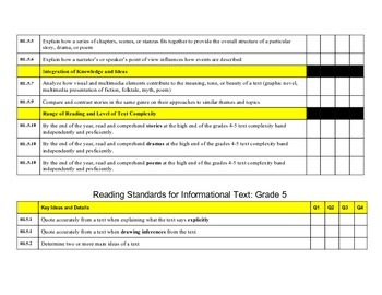 Standards Based Report Card: Reading Grade 5
