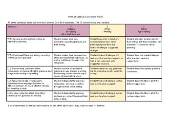 Standards Based Revisions Rubric