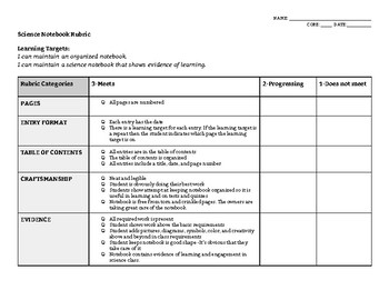Standards Based Science Notebook Rubric