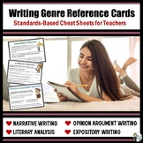 Writing Genre Reference Cards for Teachers