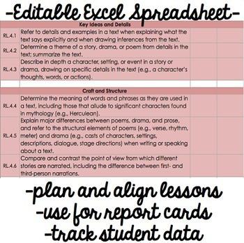 Common Core Checklist Bundle