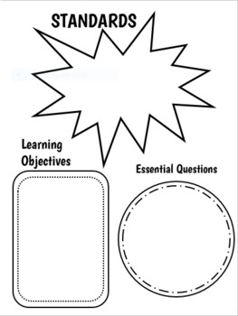 Standards, Learning Objectives, Essential Questions