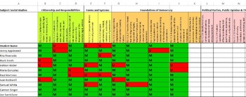 Standards Mastery Tracker Template