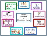 Standards Poster Set for Elementary Music