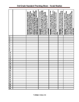 Standards Tracking Sheets (3rd Grade Social Studies) Common Core