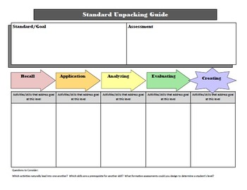 Standards Unpacking Guide / Worksheet (Adobe PDF File)