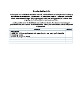 Standards and Curriculum Teaching Data Checklist