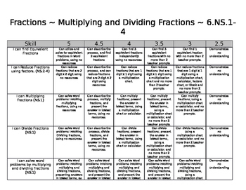 Standards based grading Fractions
