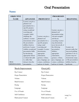 Standards based grading Oral Presentation or Speech Rubric / Scoring Guide