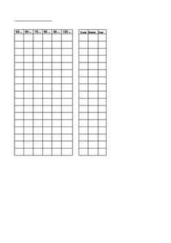 Standards based student grade tracking worksheet - Chemistry