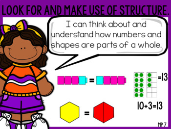 Standards for Mathematical Practice Posters- Primary Friendly {Cute KidsTheme}