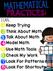 Standards for Mathematical Practices Poster (Common Core Aligned)