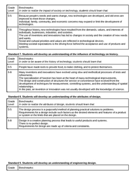 Standards for Technology Literacy Grades 3-8