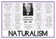 Stanislavski NATURALISM Drama Poster