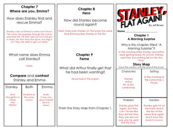 Stanley Flat Again Reading Response Trifold