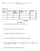 Staples Unit Rate Project