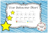 Star Behaviour Chart