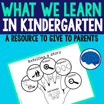Star Binder KINDERGARTEN - I can - should know - ANCHOR / POSTERS |