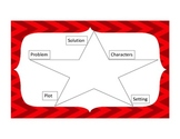Star Comprehension Strategy