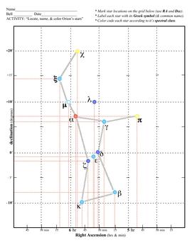 Star Constellations 4 SURFFDOGGY