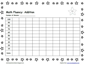 Star Data Pack/Folder/Notebook/Binder for each 5th Grader's Personal Best