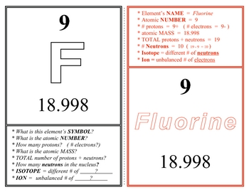 Star Elements Cards 2 SURFFDOGGY