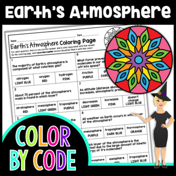 EARTH'S ATMOSPHERE SCIENCE COLOR BY NUMBER, QUIZ