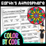 Earth's Atmosphere Science Color By Number or Quiz