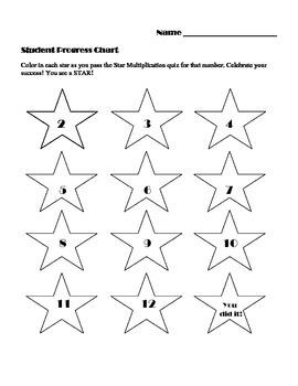 Multiplication- Star Multiplication  -Facts 2-12