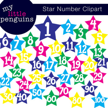 Star Number Clipart Poster