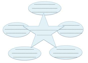 Star Organizer for 5 Paragraph Essays