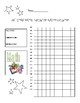 Star Reading and Math Self Assessment Growth Chart