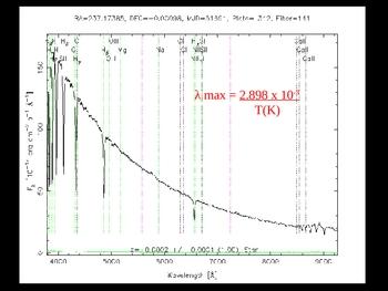 Star Spectra Presentation  (sun Hr diagram stellar life cycle)