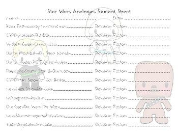 Star Wars Analogies