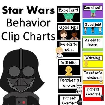 Star Wars Clip Behavior Chart
