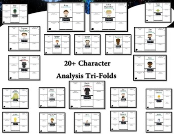 Star Wars Interactive Character Analysis Tri-Folds